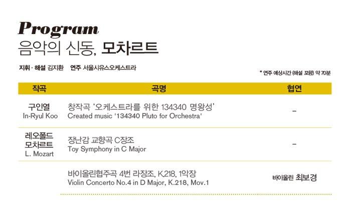 Program 음악의 신동, 모차르트 지휘·해설 김지환 연주 서울시유스오케스트라 * 연주 예상시간 (해설 포함) 약 70분 구인열 In-Ryul Koo 창작곡 '오케스트라를 위한 134340 명왕성'Created music '134340 Pluto for Orchestra' 레오폴드 모차르트 L. Mozart 장난감 교향곡 C장조 Toy Symphony in C Major 볼프강 아마데우스 모차르트 W. A. Mozart 바이올린협주곡 4번 라장조, K.218, 1악장 Violin Concerto No.4 in D Major, K.218, Mov.1 바이올린 최보경