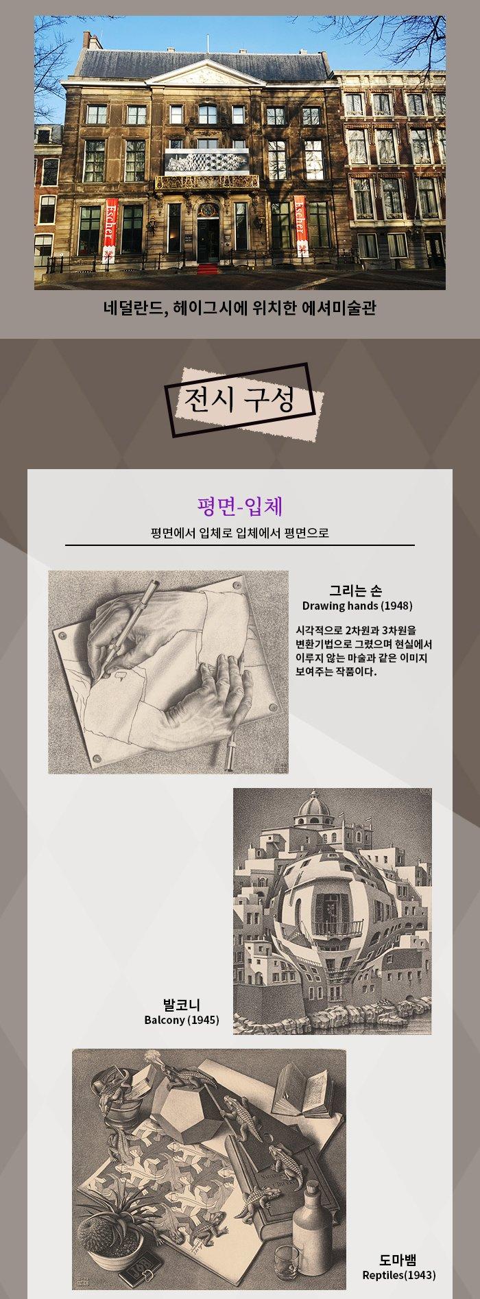 네덜란드 헤이그시에 위치한 에셔 미술관 전시구성 평면 입체 평면에서 입체로 입체에서 평면으로 그리는 손 drawing hands (1948) 시각적으로 2차원과 3차원을 변환기법으로 그렸으며 현실에서 이루지 않는 마술과 같은 이미지 보여주는 작품이다 발코니 balcony 1945 도마뱁 reptiles 1943